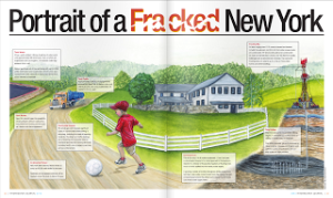 Portrait of a Fracked New York, Riverkeeper Journal 2012