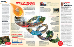 How It Works – Extinction, Ecosystems, & Traffic Jams