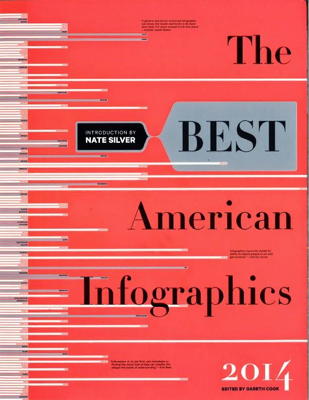 The best american infographics 2018 amazon