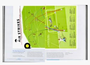 Best American Infographics 2014