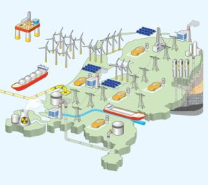 Energy infrastructure in the Netherlands